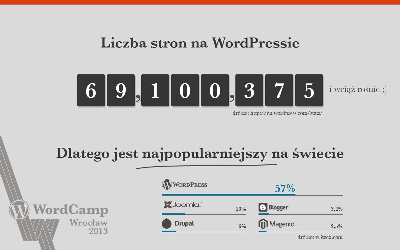 wordcamp-wroclaw-2013-prospekt8